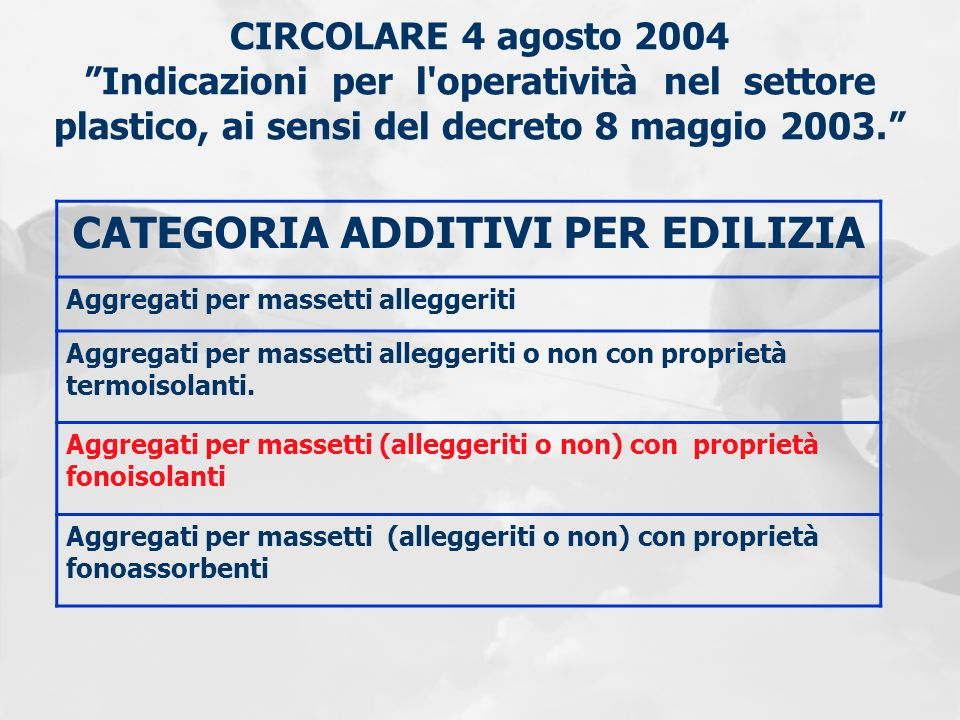 CATEGORIA ADDITIVI PER EDILIZIA