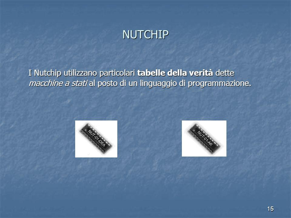 NUTCHIP I Nutchip utilizzano particolari tabelle della verità dette macchine a stati al posto di un linguaggio di programmazione.