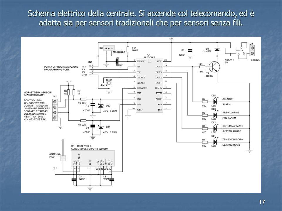 Schema elettrico della centrale