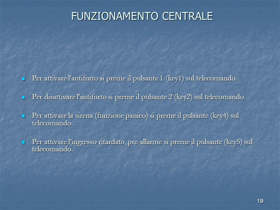 FUNZIONAMENTO CENTRALE