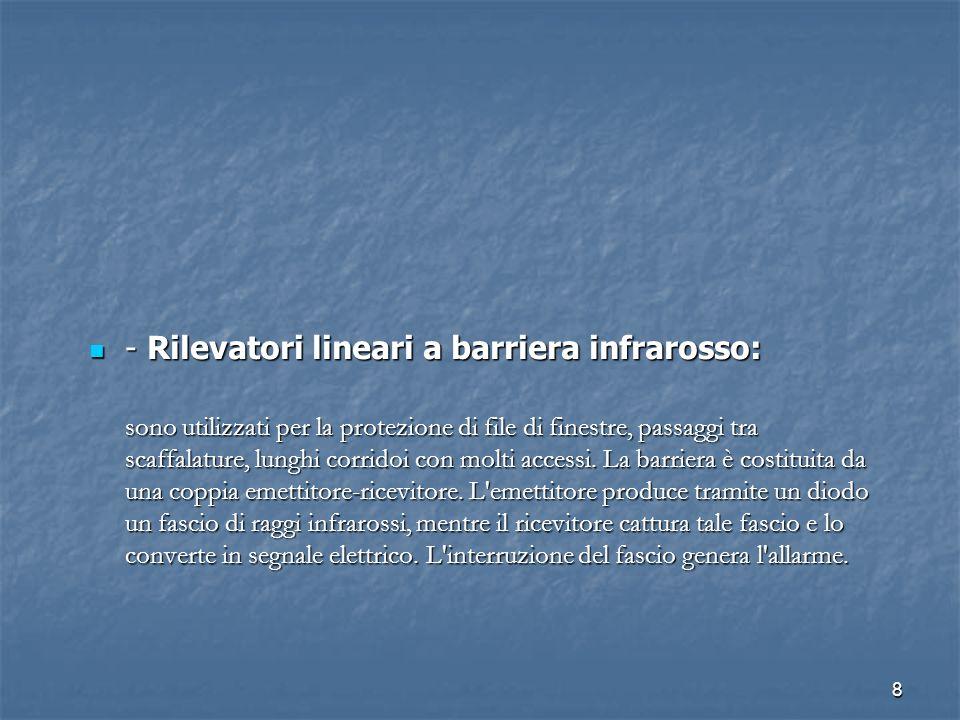 - Rilevatori lineari a barriera infrarosso: