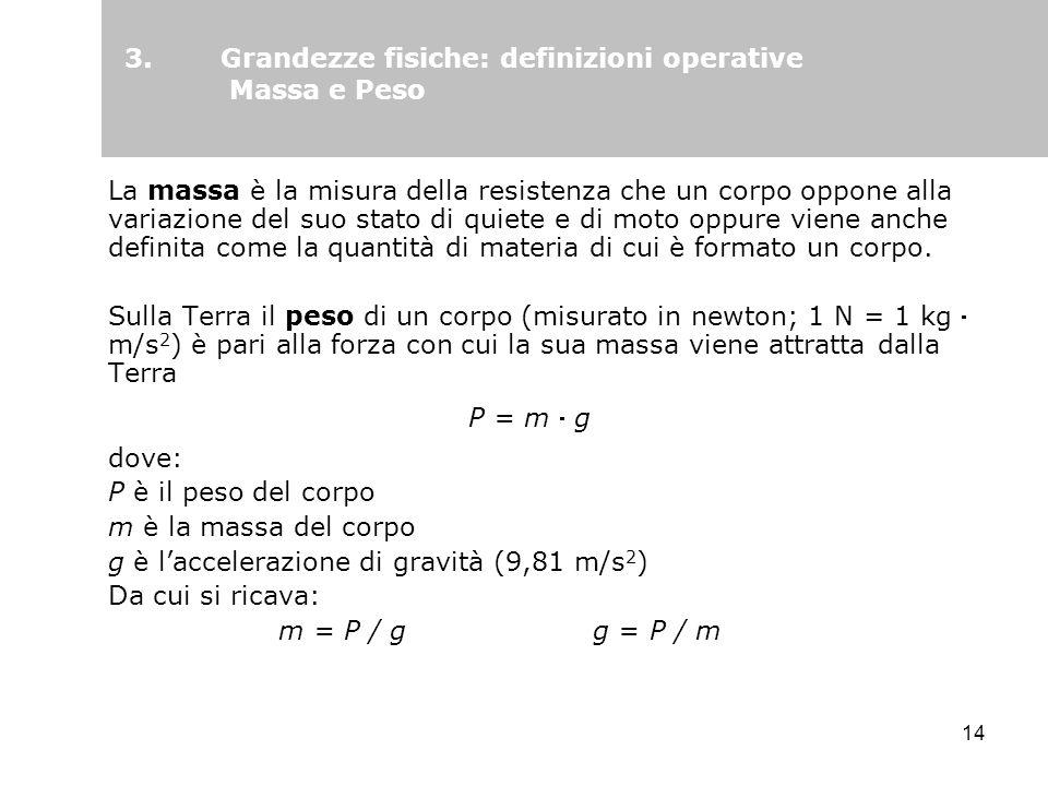 Grandezze fisiche: definizioni operative Massa e Peso
