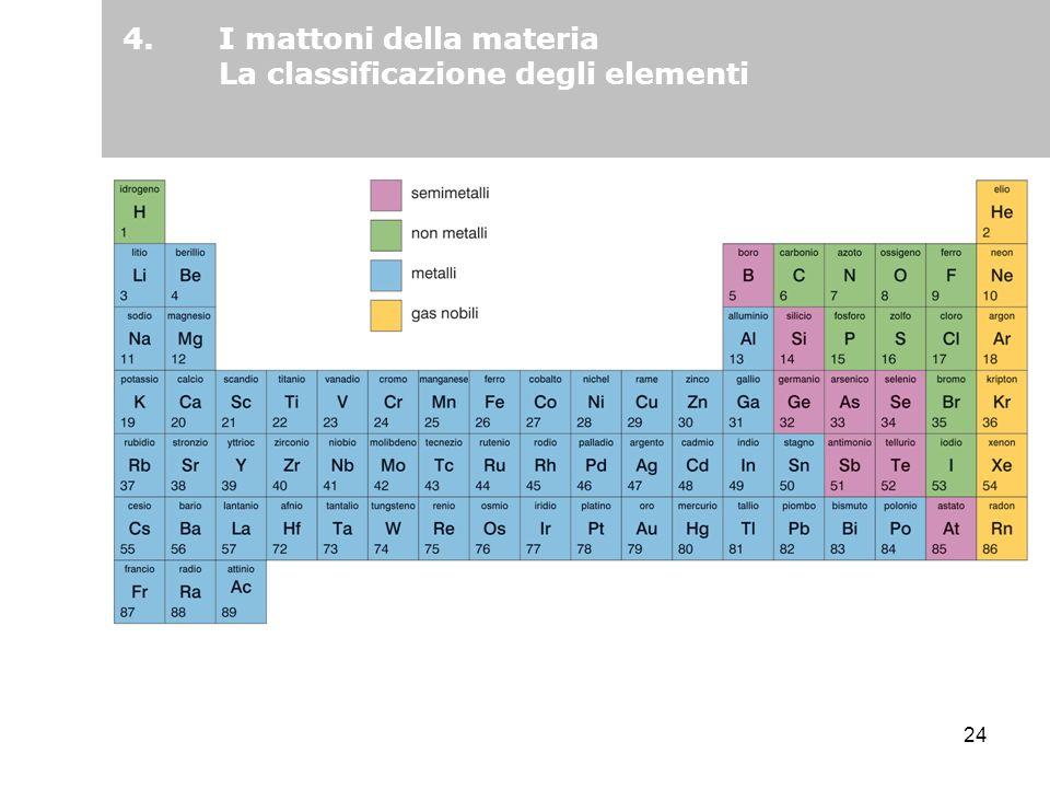 4. I mattoni della materia La classificazione degli elementi