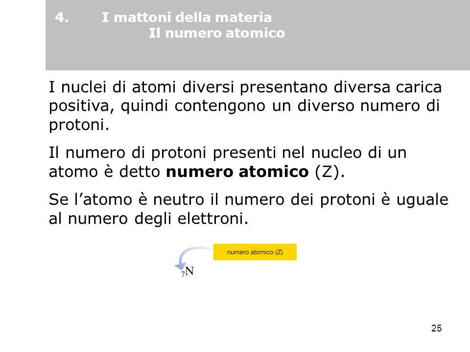 4. I mattoni della materia Il numero atomico