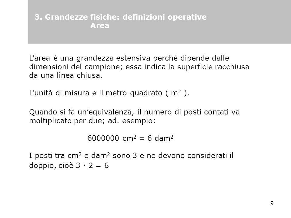 3. Grandezze fisiche: definizioni operative Area