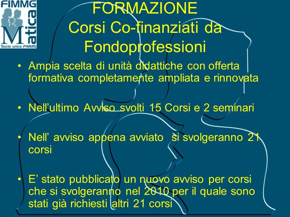 FORMAZIONE Corsi Co-finanziati da Fondoprofessioni