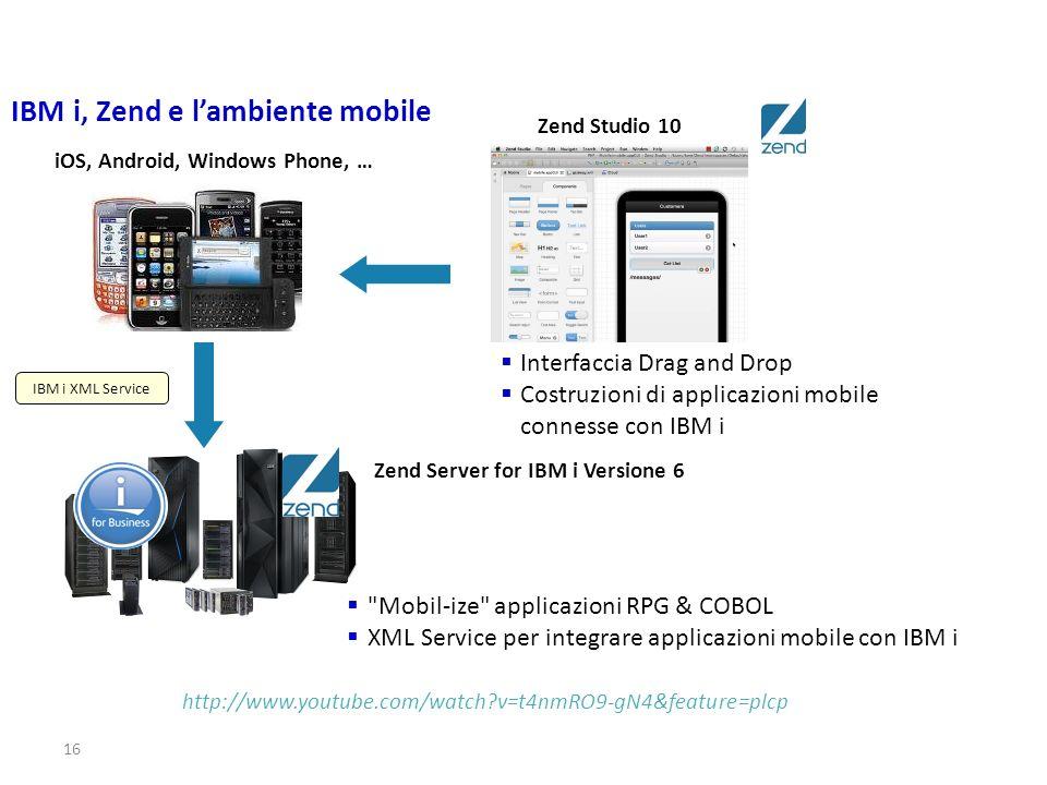 IBM i, Zend e l'ambiente mobile