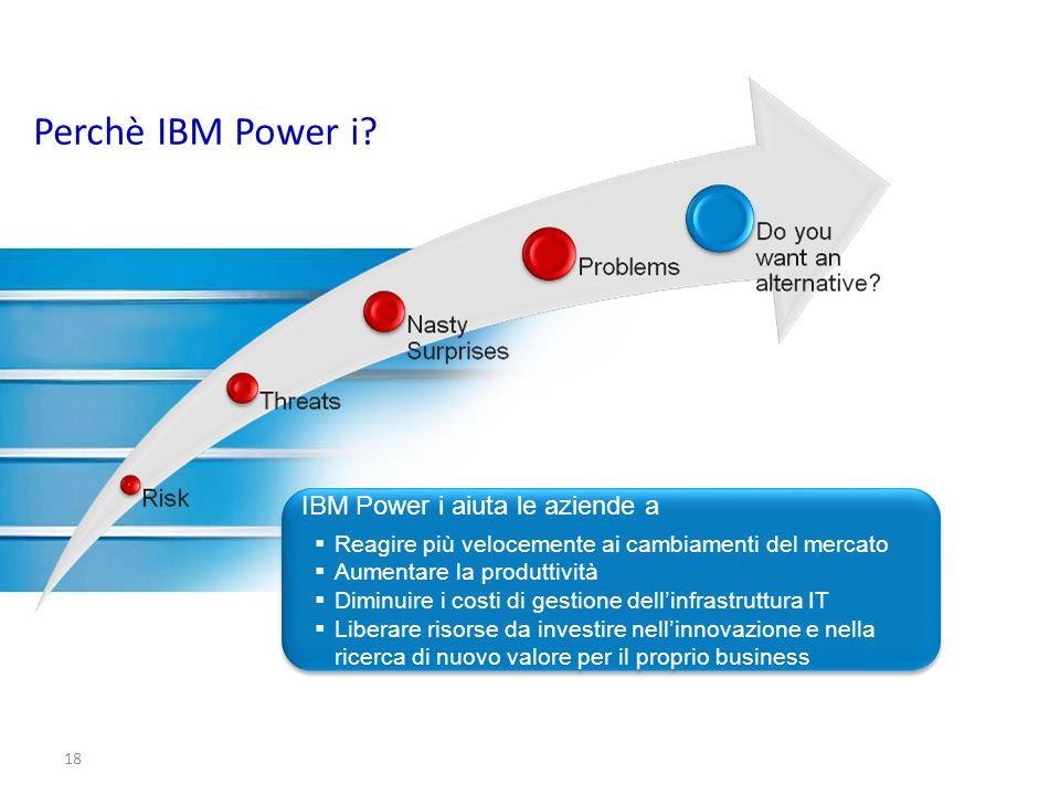 Perchè IBM Power i IBM Power i aiuta le aziende a