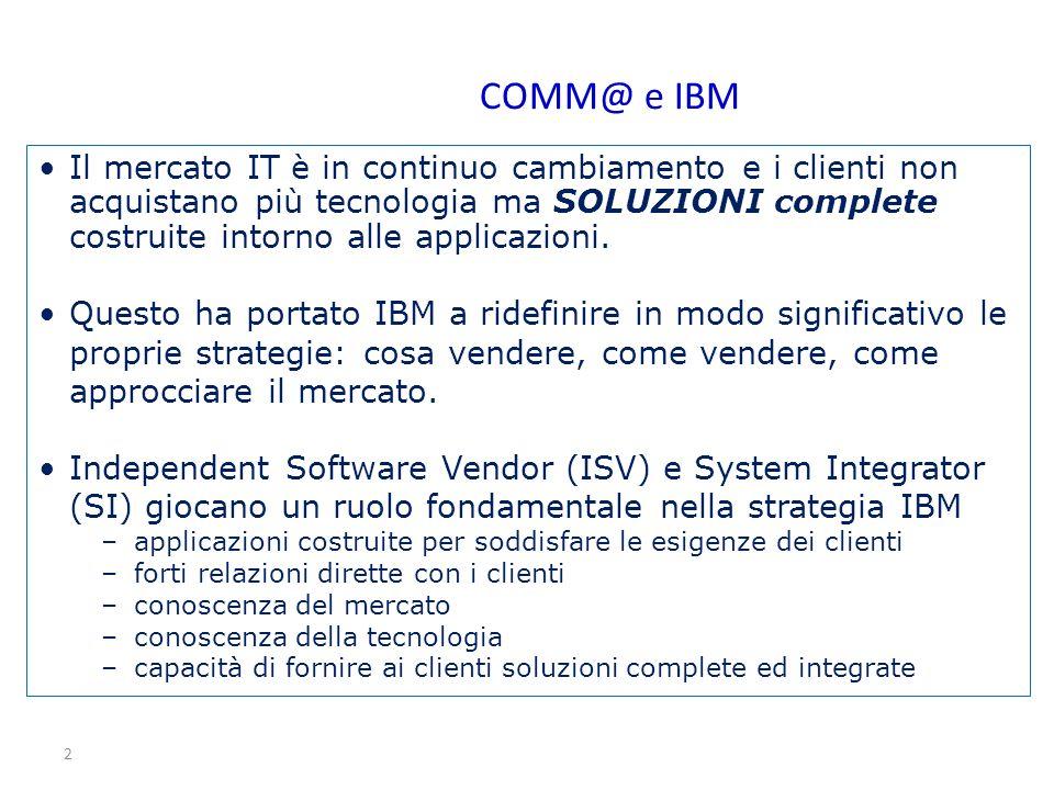 COMM@ e IBM