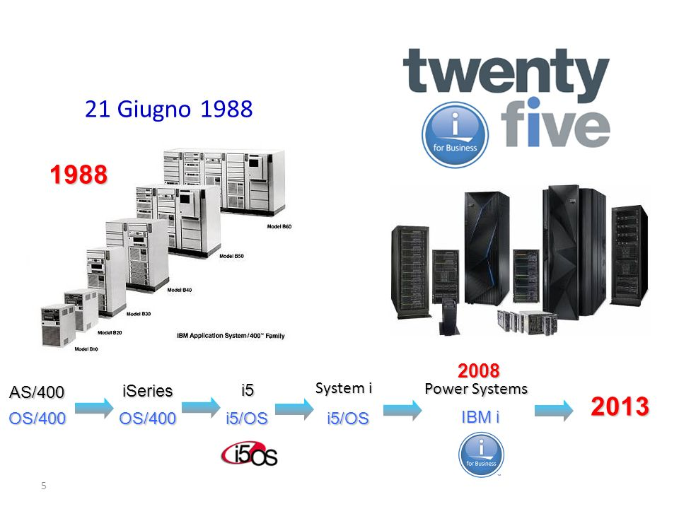 21 Giugno 1988 1988 2013 2008 System i Power Systems AS/400 iSeries i5
