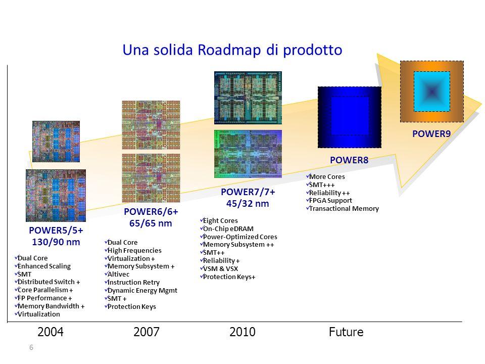 Una solida Roadmap di prodotto