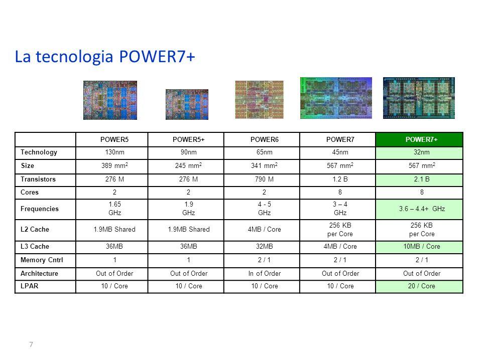 La tecnologia POWER7+ POWER5 POWER5+ POWER6 POWER7 POWER7+ Technology