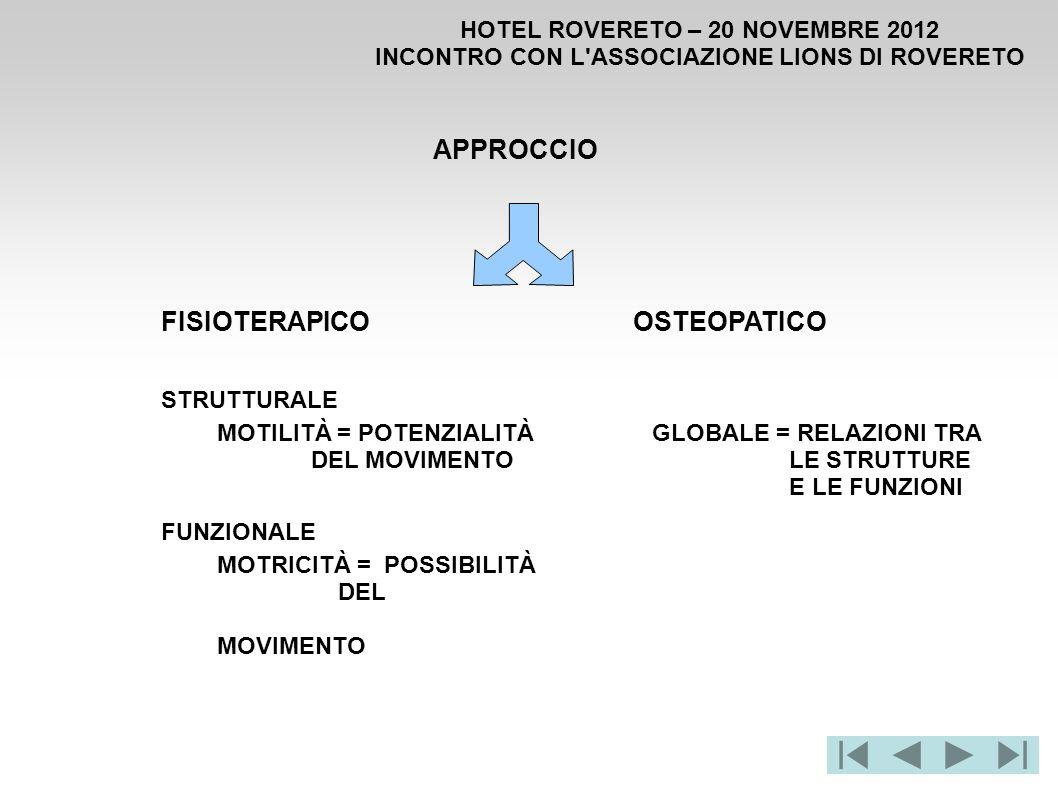 APPROCCIO FISIOTERAPICO OSTEOPATICO HOTEL ROVERETO – 20 NOVEMBRE 2012