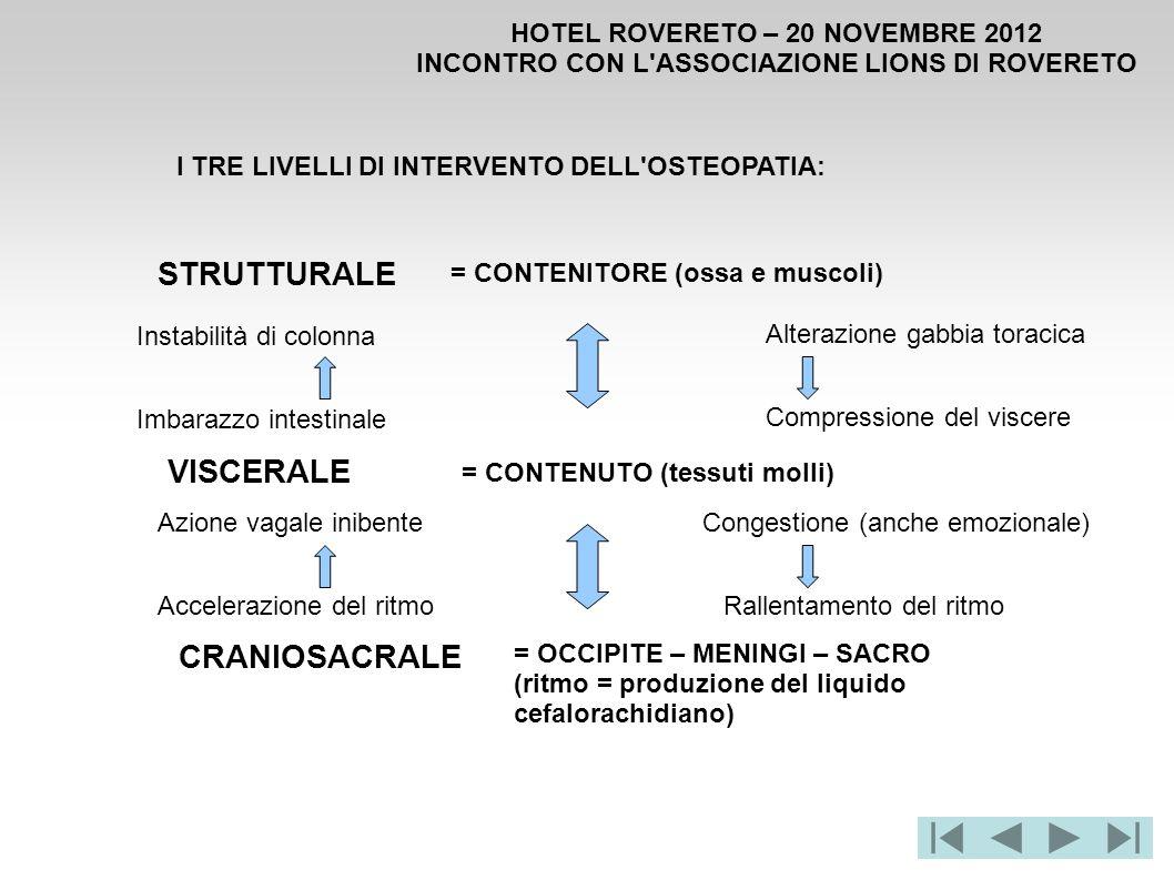 STRUTTURALE VISCERALE CRANIOSACRALE HOTEL ROVERETO – 20 NOVEMBRE 2012