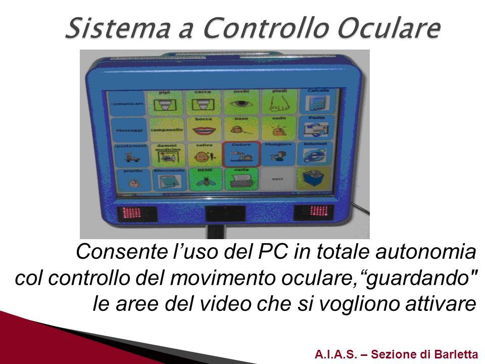Sistema a Controllo Oculare
