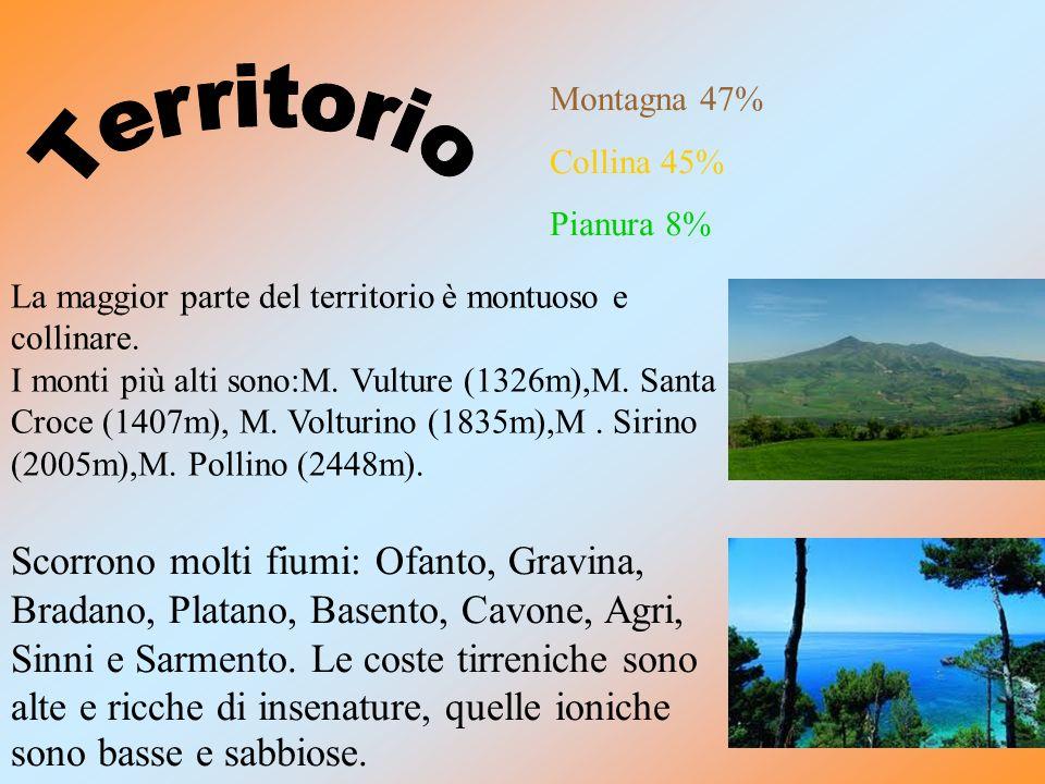 Montagna 47% Collina 45% Pianura 8% Territorio. La maggior parte del territorio è montuoso e collinare.