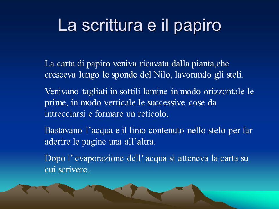 La scrittura e il papiro