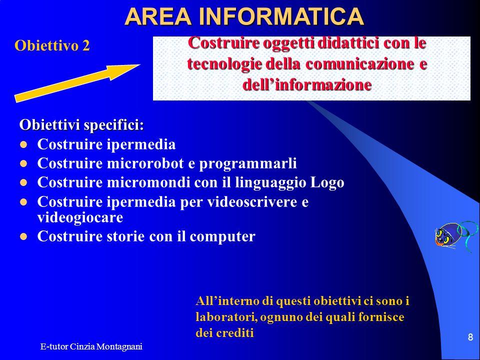AREA INFORMATICA Costruire oggetti didattici con le tecnologie della comunicazione e dell'informazione.