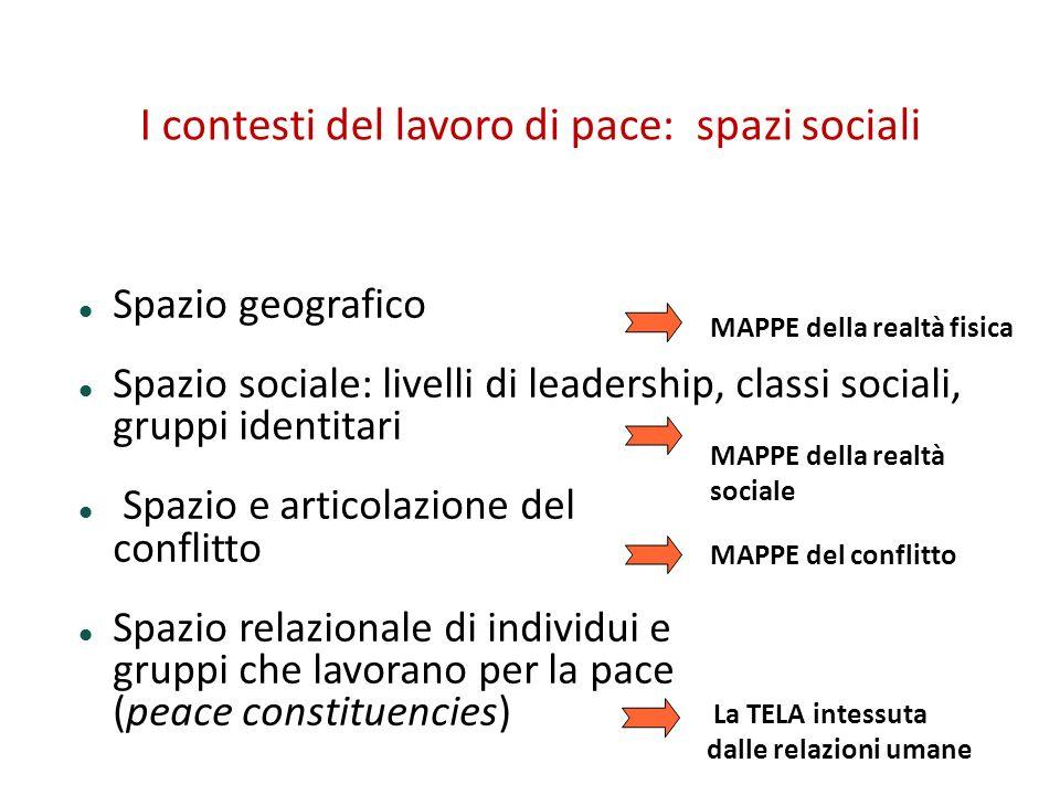 I contesti del lavoro di pace: spazi sociali