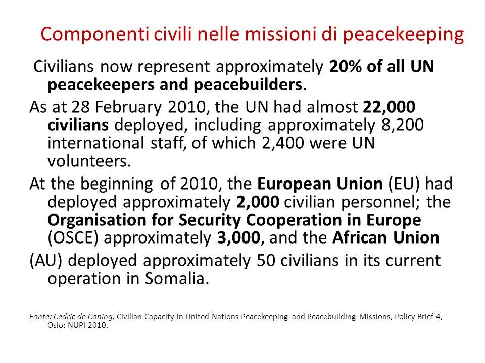 Componenti civili nelle missioni di peacekeeping