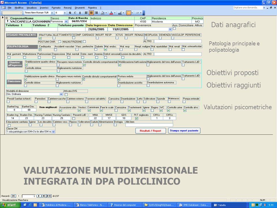 VALUTAZIONE MULTIDIMENSIONALE INTEGRATA IN DPA POLICLINICO