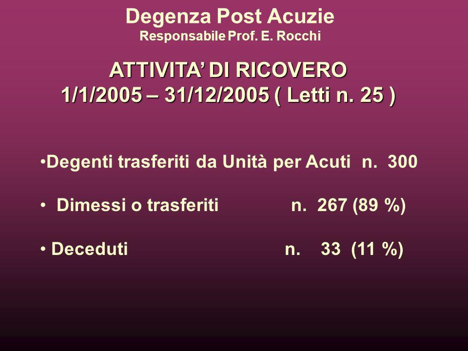 Degenza Post Acuzie Responsabile Prof. E. Rocchi