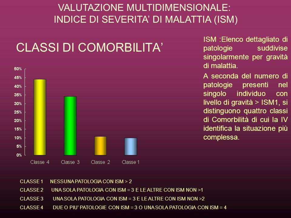 CLASSI DI COMORBILITA'