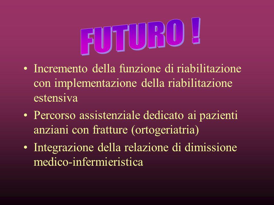 FUTURO ! Incremento della funzione di riabilitazione con implementazione della riabilitazione estensiva.