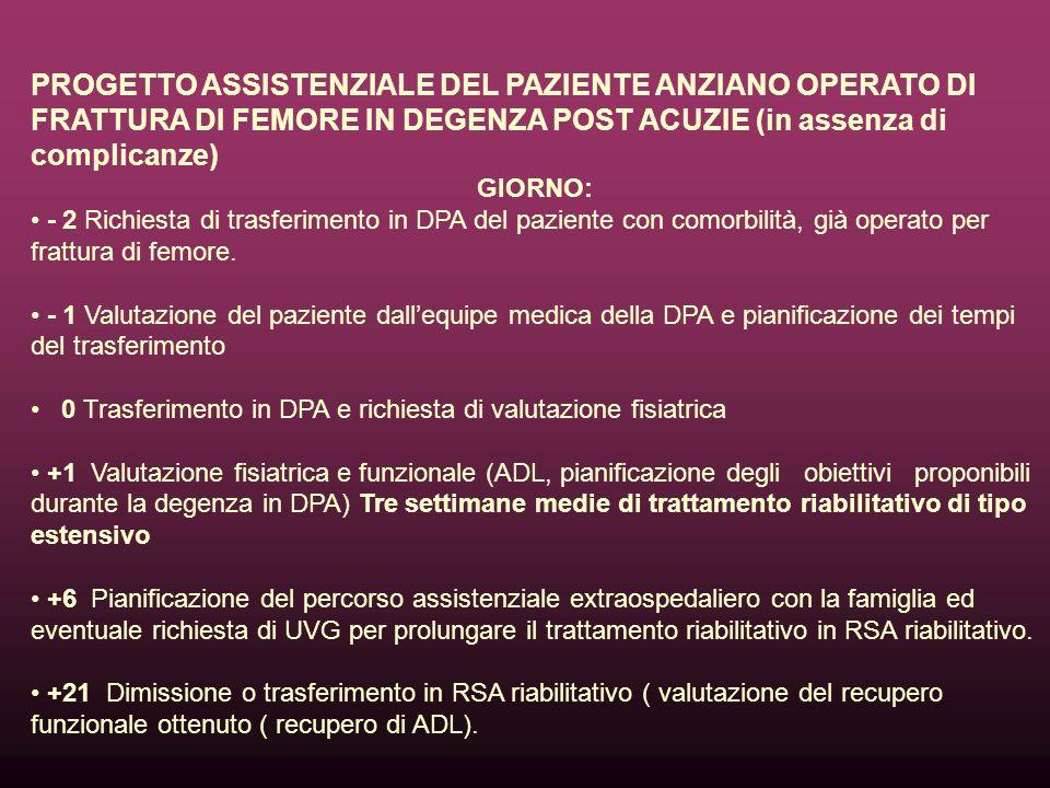 PROGETTO ASSISTENZIALE DEL PAZIENTE ANZIANO OPERATO DI FRATTURA DI FEMORE IN DEGENZA POST ACUZIE (in assenza di complicanze)