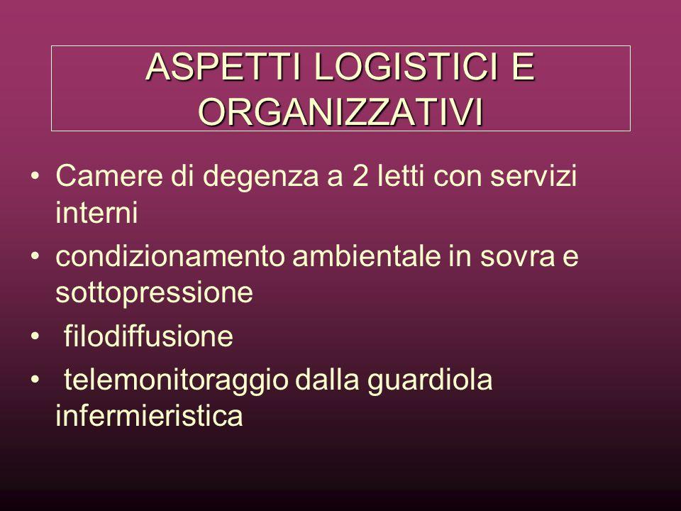 ASPETTI LOGISTICI E ORGANIZZATIVI