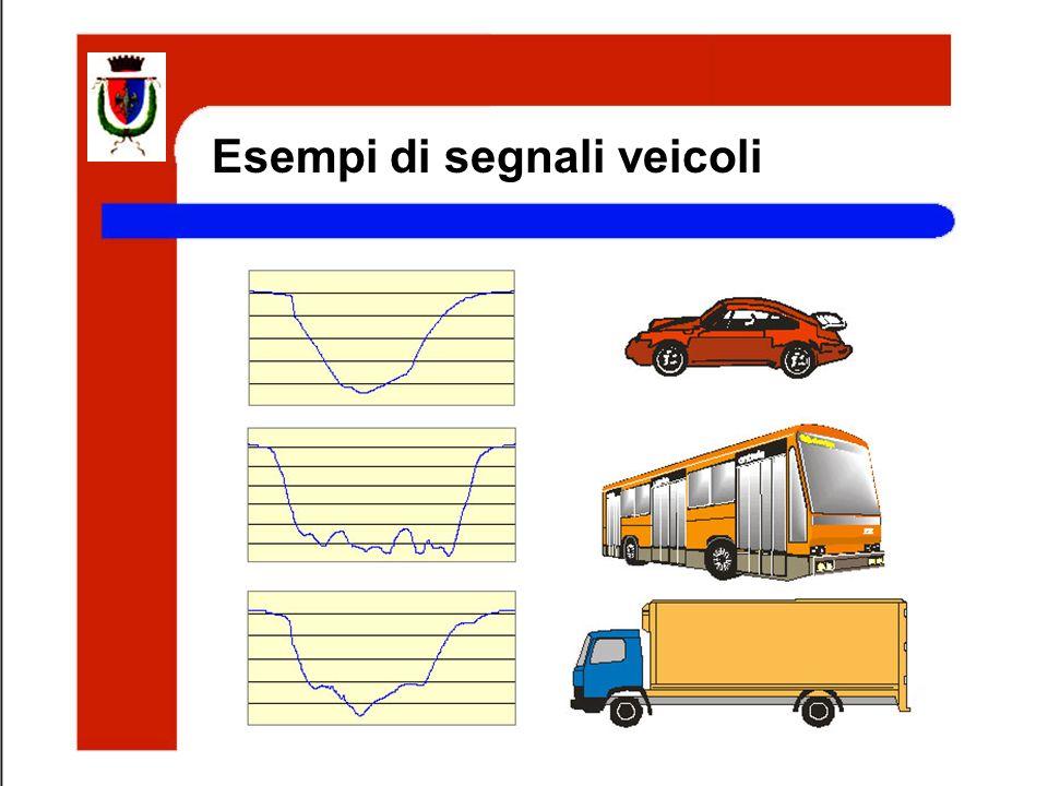 Esempi di segnali veicoli