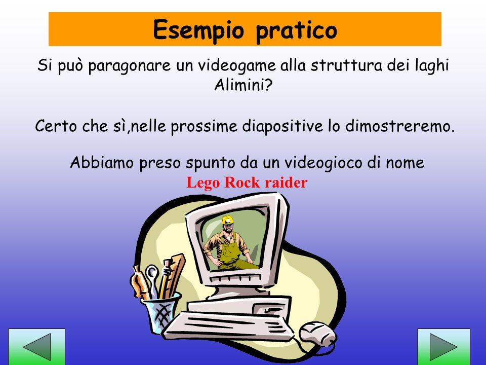 Esempio pratico Si può paragonare un videogame alla struttura dei laghi Alimini Certo che sì,nelle prossime diapositive lo dimostreremo.