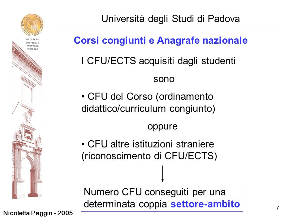 Università degli Studi di Padova
