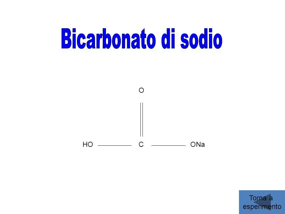 Bicarbonato di sodio O HO C ONa Torna a esperimento