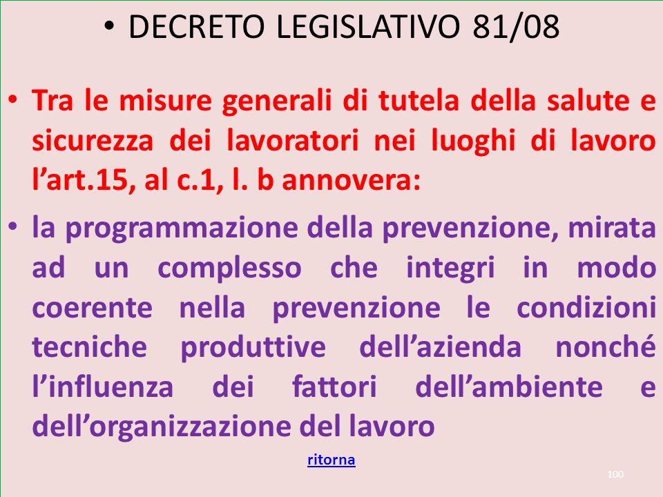 Dl 81/08 art 15 DECRETO LEGISLATIVO 81/08