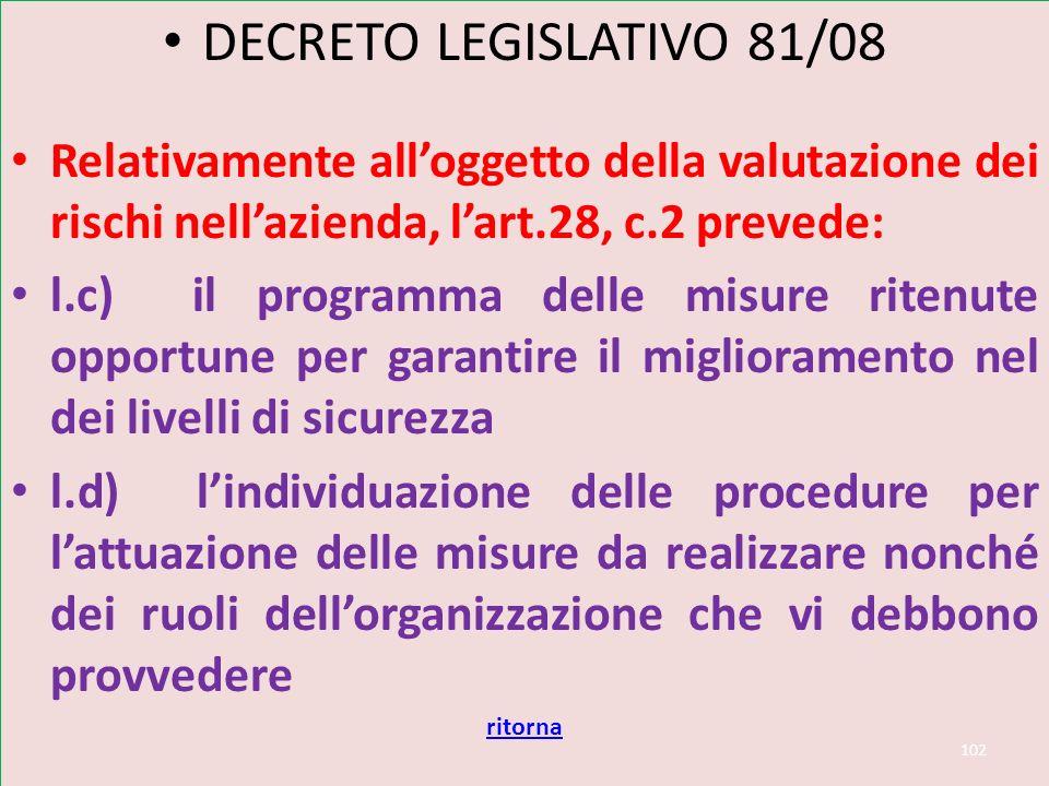 Dl 81/08 art 28 DECRETO LEGISLATIVO 81/08
