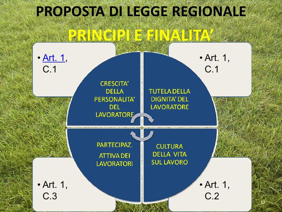 PROPOSTA DI LEGGE REGIONALE PRINCIPI E FINALITA'