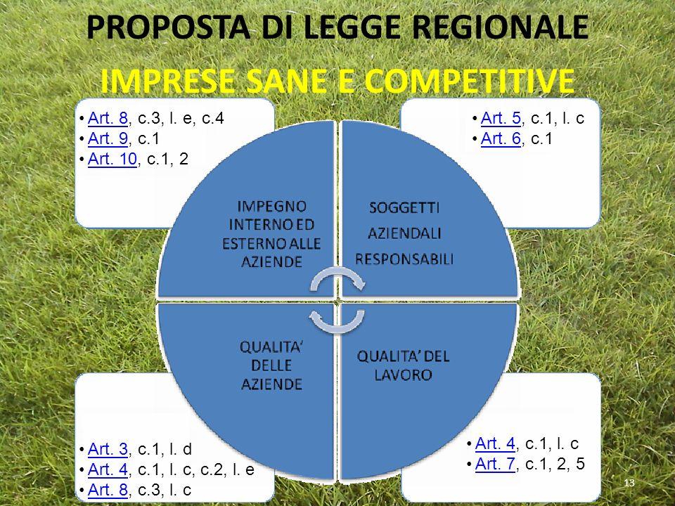PROPOSTA DI LEGGE REGIONALE IMPRESE SANE E COMPETITIVE