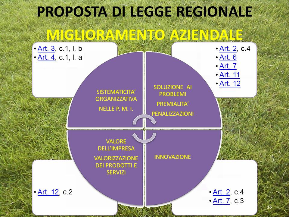 PROPOSTA DI LEGGE REGIONALE MIGLIORAMENTO AZIENDALE