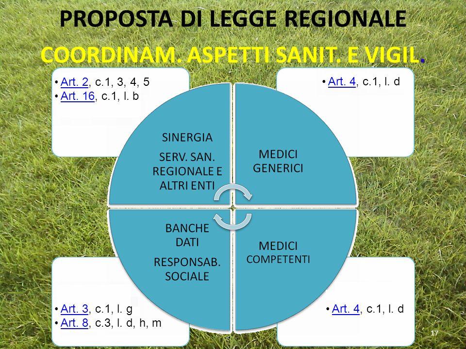 PROPOSTA DI LEGGE REGIONALE COORDINAM. ASPETTI SANIT. E VIGIL.