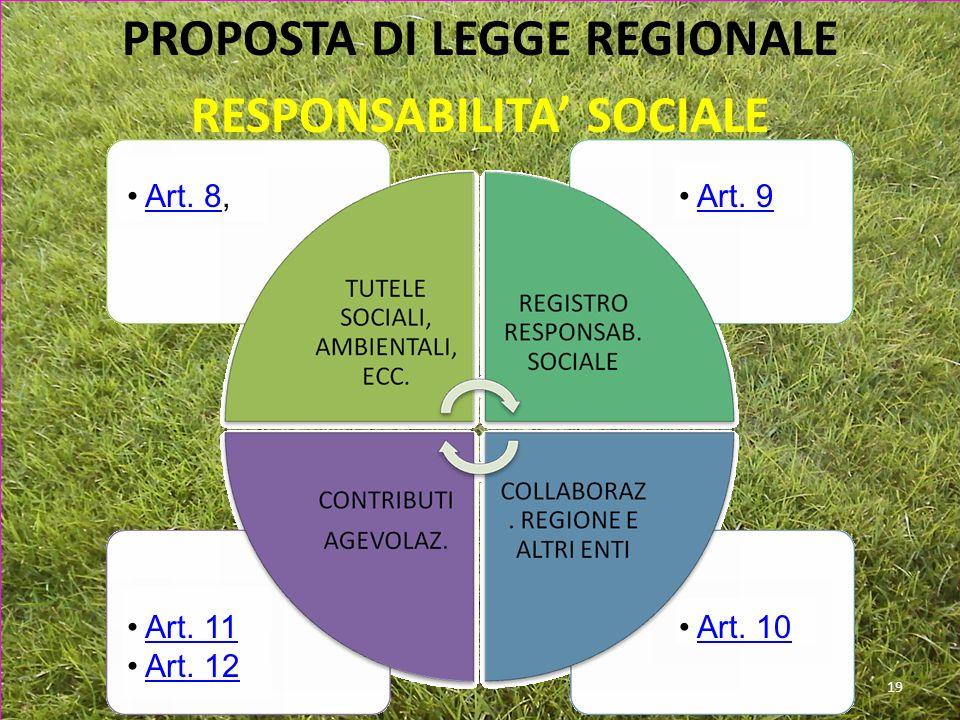 PROPOSTA DI LEGGE REGIONALE RESPONSABILITA' SOCIALE