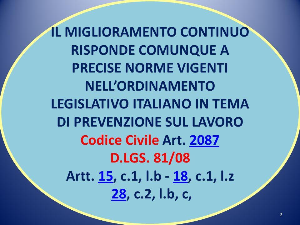IL MIGLIORAMENTO CONTINUO RISPONDE COMUNQUE A PRECISE NORME VIGENTI NELL'ORDINAMENTO LEGISLATIVO ITALIANO IN TEMA DI PREVENZIONE SUL LAVORO