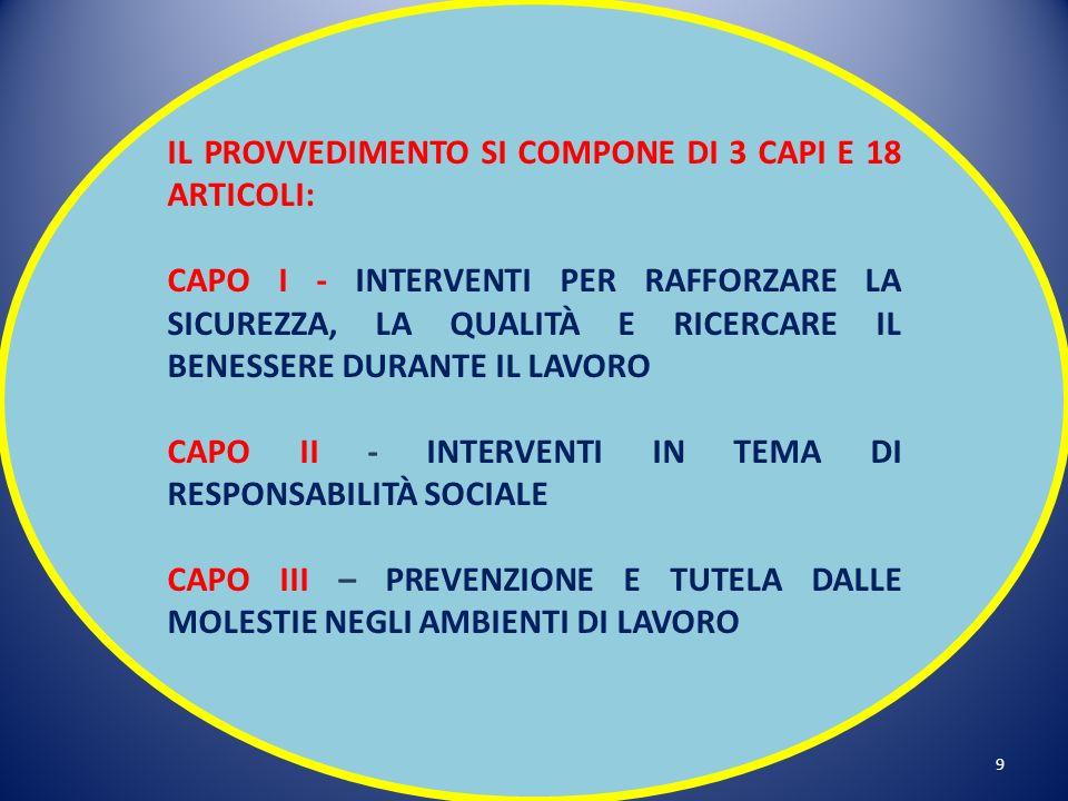 IL PROVVEDIMENTO SI COMPONE DI 3 CAPI E 18 ARTICOLI:
