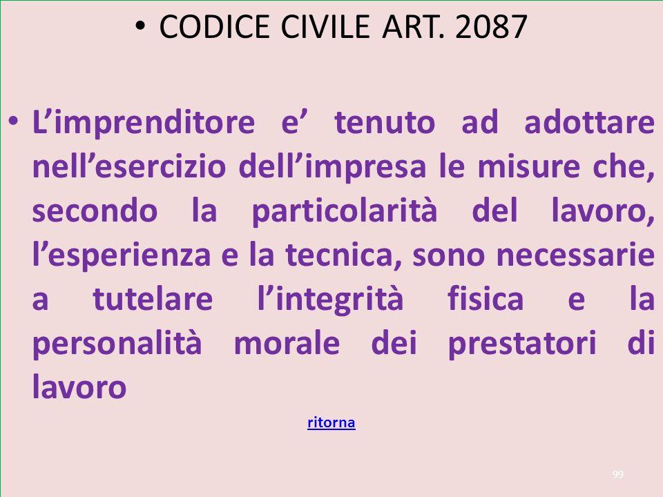 CODICE CIVILE ART. 2087