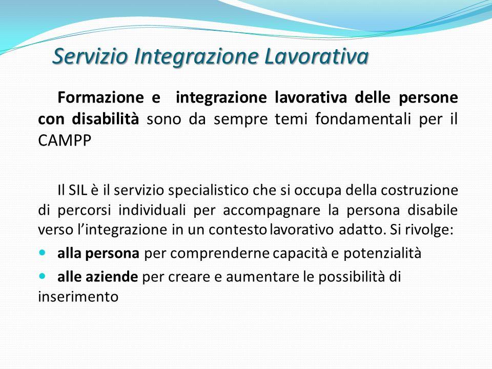 Servizio Integrazione Lavorativa