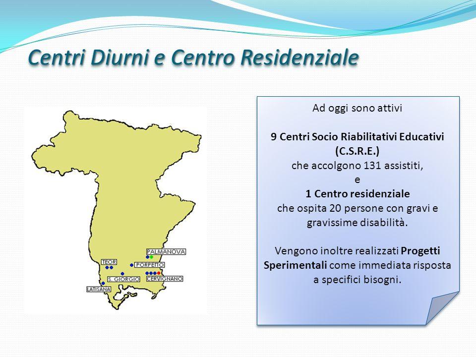 Centri Diurni e Centro Residenziale