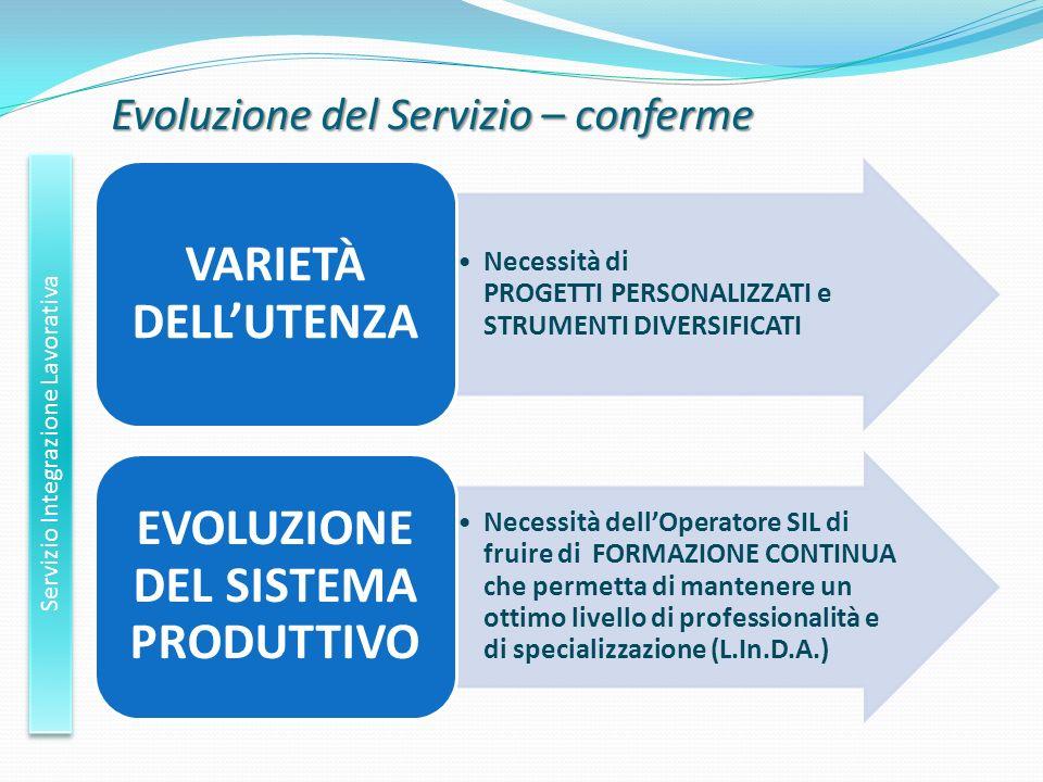 Evoluzione del Servizio – conferme