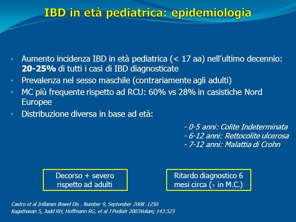 IBD in età pediatrica: epidemiologia