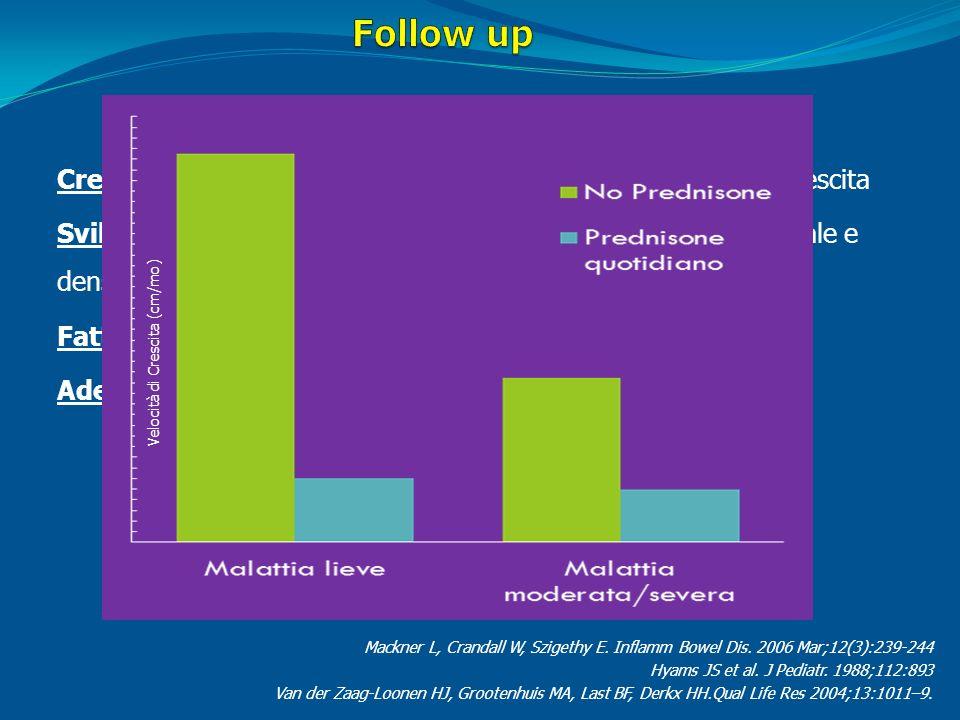 Follow up Crescita: assunzione giornaliera di steroidi riduce velocità di crescita.