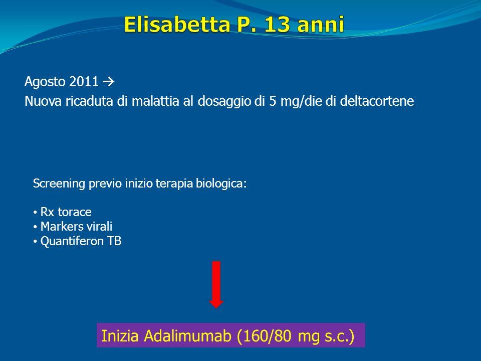 Elisabetta P. 13 anni Inizia Adalimumab (160/80 mg s.c.) Agosto 2011 